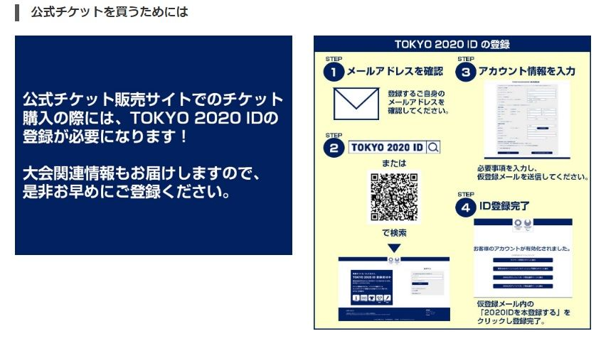 TOKYO2020ID